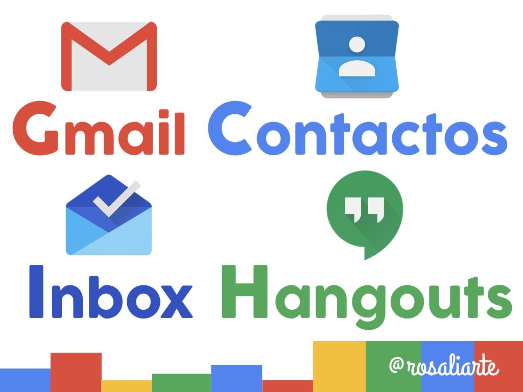 Google Suite: Gmail, Inbox, Contactos y Hangouts